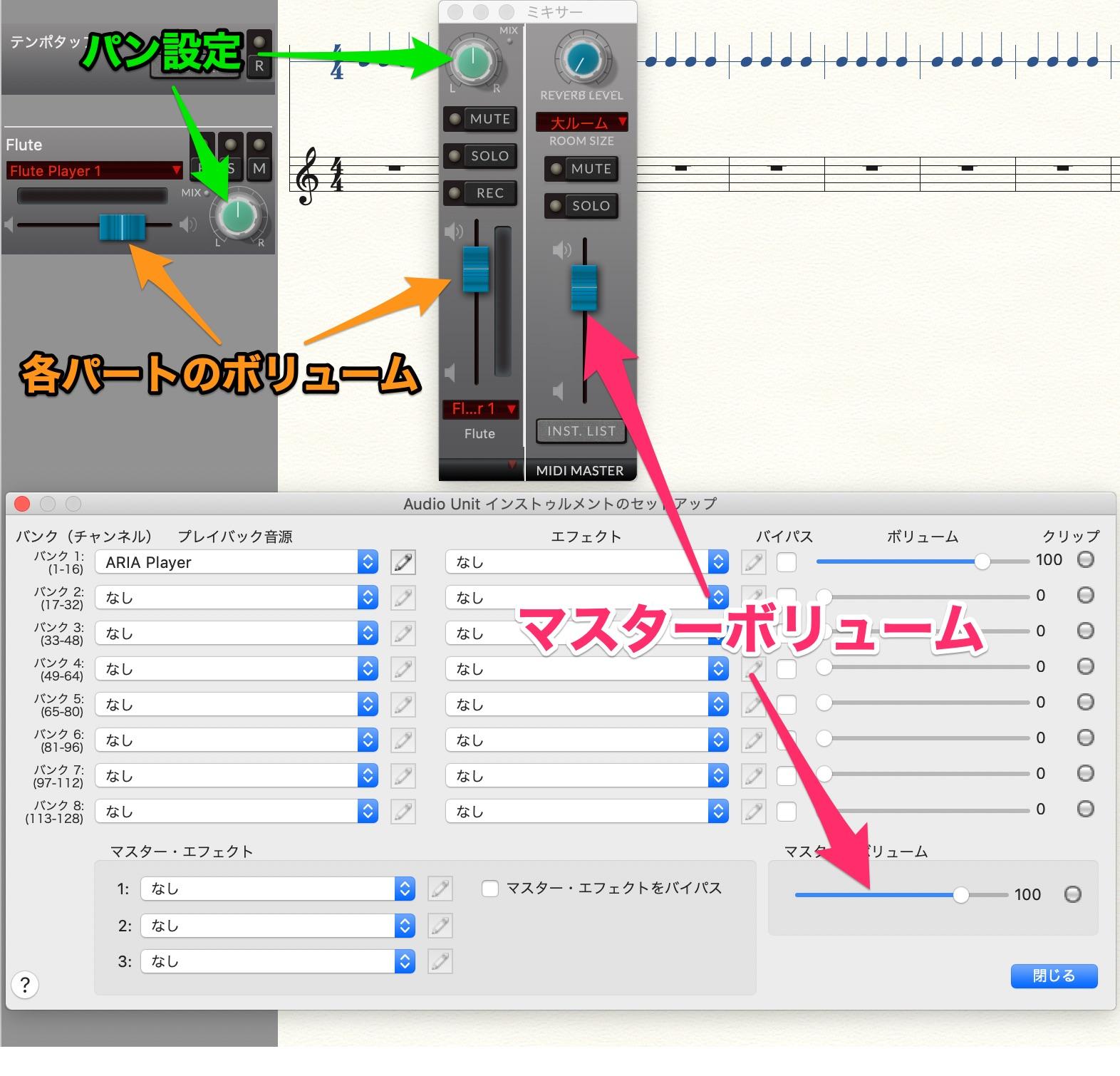 Audio Units、ミキサー、スタジオ表示のフェーダー関係